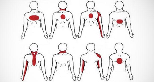 La douleur au dessous du ventre et dans les reins et la température élevée