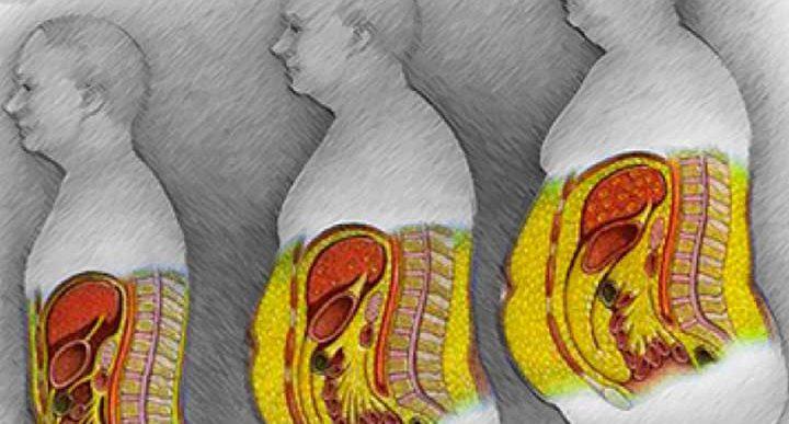 aplatissez votre ventre et affinez votre corps sans chirurgie cette astuce de g nie vous. Black Bedroom Furniture Sets. Home Design Ideas