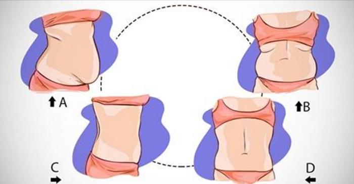 Vous ne serez pas en mesure de perdre du poids abdominal tant que vous n'aurez pas essayé ce remède ! Voici le résultat …