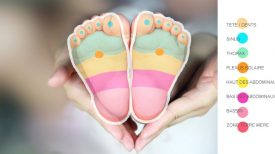 Appuyez sur ces points sur les pieds de votre bébé pour qu'il arrête de pleurer immédiatement …