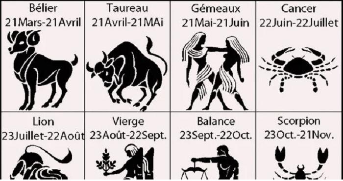 Êtes-vous gentil ou méchants ? Ces 12 signes zodiaques vous le feront savoir !