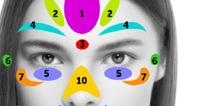 Ces anomalies sur votre visage vous diront tout sur votre état de santé interne !