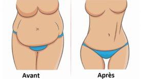 21 jours, c'est tout ce qu'il vous faut pour réaliser cette transformation incroyable du ventre !