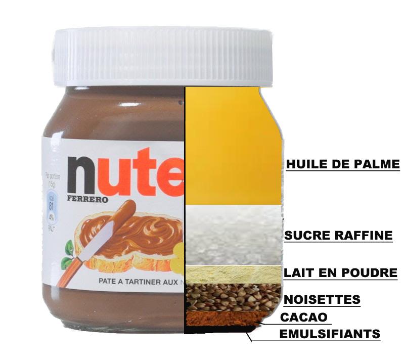nutella-huile-de-palme