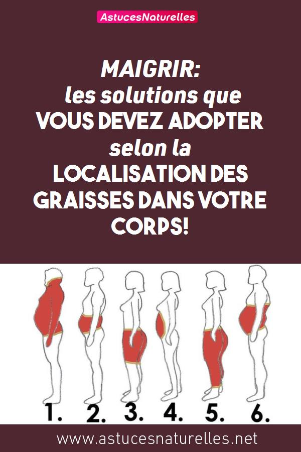 MAIGRIR: les solutions que vous devez adopter selon la localisation des graisses dans votre corps!