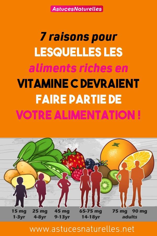 7 raisons pour lesquelles les aliments riches en vitamine C devraient faire partie de votre alimentation !